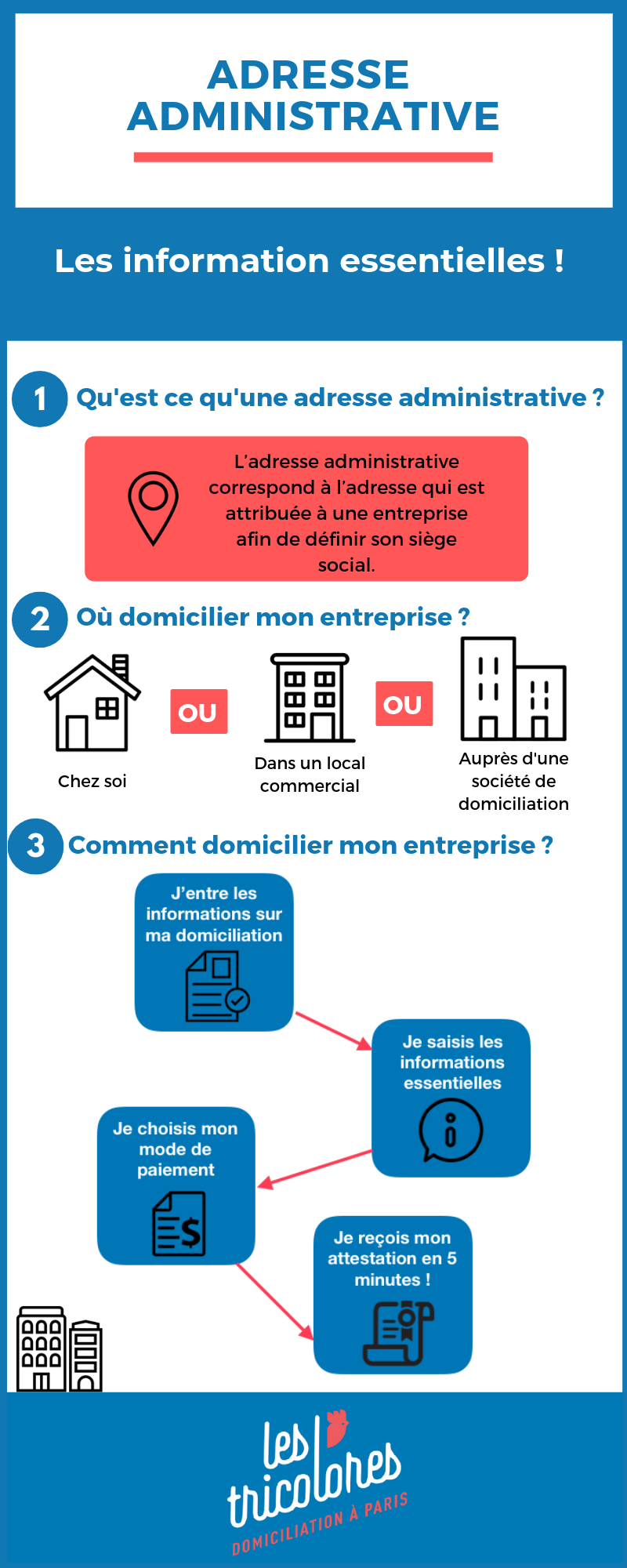 adresse administrative : guide pratique 2021