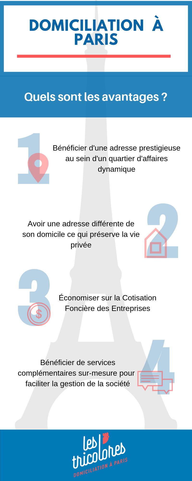 les avantages de la domiciliation à Paris